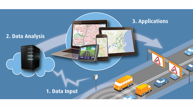 Danish-German Partnership to Disseminate Smart City Solution and Help Ease Traffic
