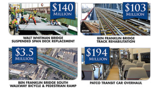 DRPA and PATCO Support  National Transportation Infrastructure Day