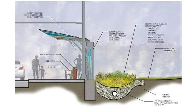 Design Team Chosen For Austin Bus Shelter Placemaking Project