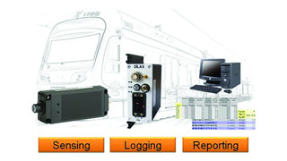 Automated Passenger Counting solutions