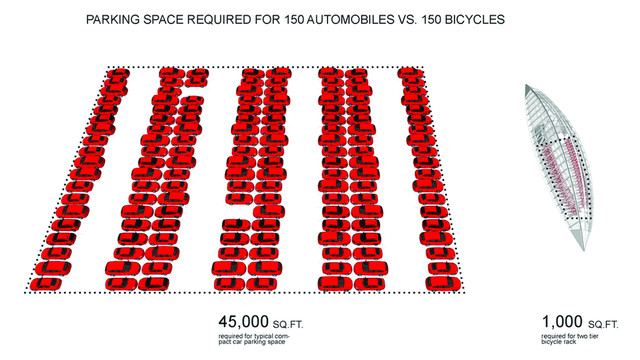 bicycleparkingdiagram_10286946.tif