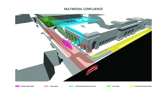 multimodalconfluencediagram_10286940.tif