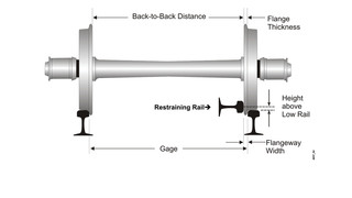 Guardrail Study: Reducing Wear, Reducing Replacements.