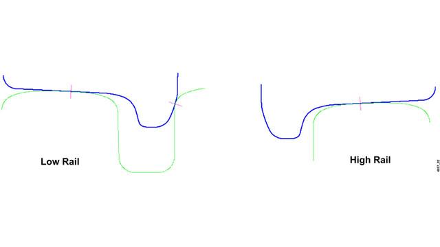 masstransitguardrailfig_02_10706430.jpg