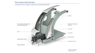 Voith Presents New Vehicle Head Concept Galea at InnoTrans 2012