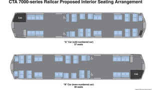 CTA Reveals New Look for Next Generation of Rail Cars